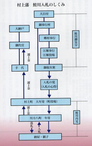 l_fukuho0301